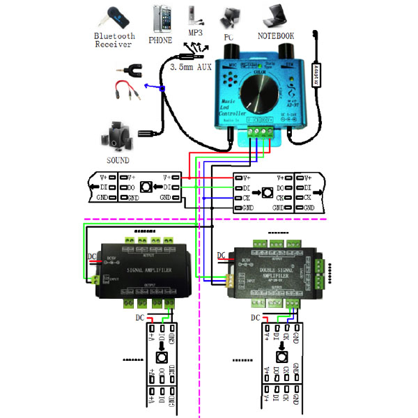 Dimmable LED SPI Music Controller - 256 Music Programs