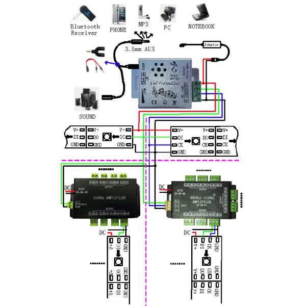 LED SPI Music Controller - Built in Multiple Music Programs