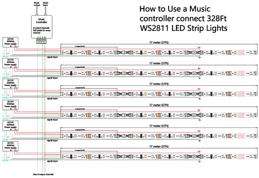 DC51224V  X2 Dream Color    LED    Music Controller  Builtin