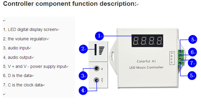 Dimmer Switch For Led Lights together with V3 Led Wiring Diagram in addition Hackers Help Need Help Dimming The Ikea Ps 2012 Led L besides 12v Led Wiring Diagram For Rgb likewise Rgb Wired Wall Controller. on rgb wireless remote controller wiring diagram
