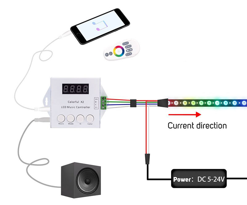 Dream Color Led Wiring Diagram on parallel christmas light wiring diagram, color flash led circuit diagram, bi color led circuit diagram, light switch home wiring diagram, auto light switch wiring diagram, light fixture wiring diagram,