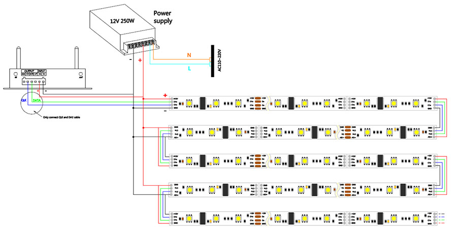 How to connect 50feet full color 6803 led strips to dream color WF300 WIFI SPI led controller connection diagram lpd6803 dc12v series flexible led strip lights, programmable pixel 5050 Matamoros at gsmx.co