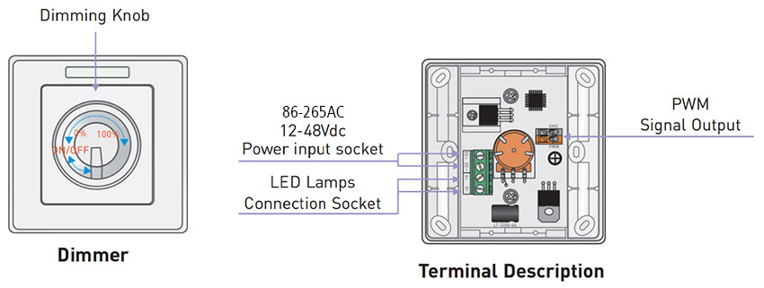 Power Strip Wiring Diagram as well Time Delay Relay Wiring Diagram Pdf also Midi together with Pool Light Transformer Wiring Diagram also 5   4 Channel Led Dmx 512 Cv Decoder. on dmx wiring