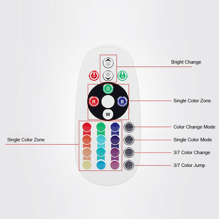 AC110/220V Max 750W, LED RGB Wireless RF Infrared Remote Control Optional Controller For RGB High Voltage led lights strip
