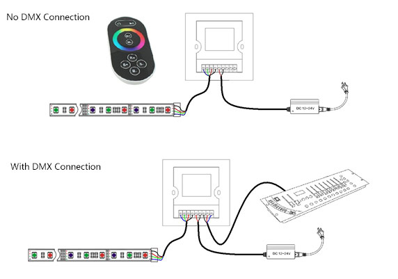 Led Profiel Slide Line Oval together with Nexo RS18 Replacement Parts besides Ws2811 Wiring Diagram further 65 4 Kanal Dmx Rgb Led Controller Fur Din Schienenmontage 5060440710209 in addition Aansluit Kabels 12 Volt Aderig Rood Zwart 05 Mm Per Meter P 2473. on dmx rgb led controller