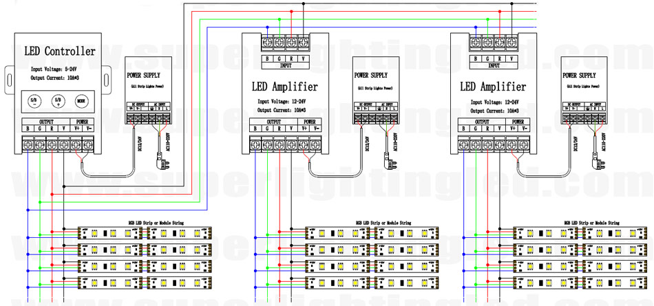 Dc51224v max 30a 10a3ch super high voltage led rgb controller connection diagram cheapraybanclubmaster Gallery