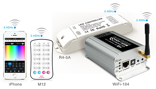 Max 18A 6A3CH, 2 4GHz WIFI RF Wireless Control Via IOS or Android