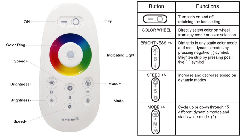 how to connect max remote