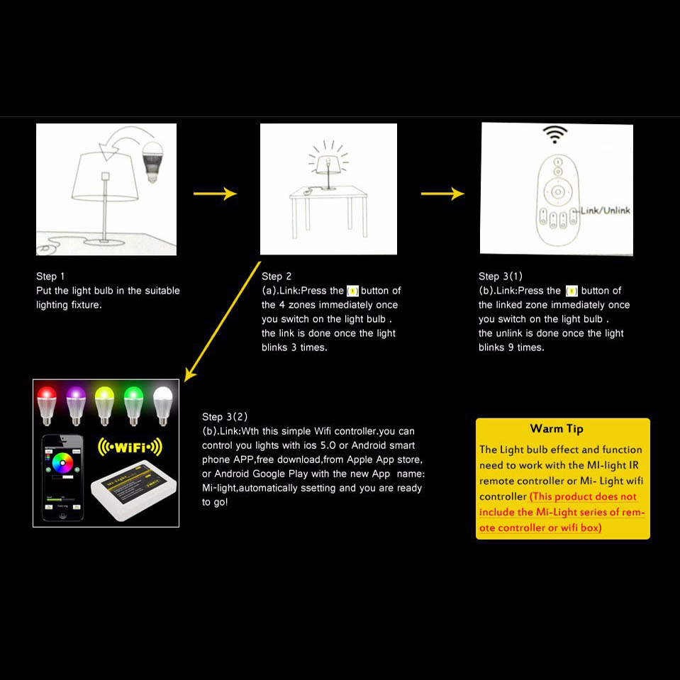 dc12 24v max 24a 6a4ch smartphone or tablet wifi compatible rgb dc12 24v max 24a 6a4ch smartphone or tablet wifi compatible rgb white multi zone 2 4ghz controller wifi hub for rgbw led light strips