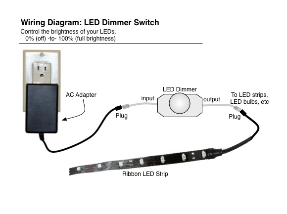 wiring diagram for led strip lights the wiring diagram how to wire led strip lights nilza wiring diagram