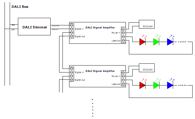 DC12V-24V DALI amplifier using for shaping signal distortion and ...