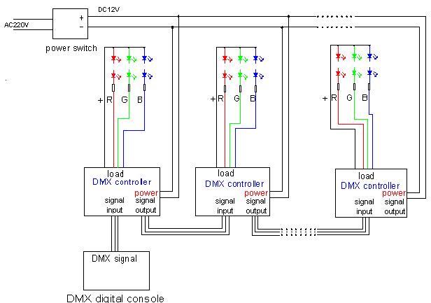 Контроллер dmx своими руками