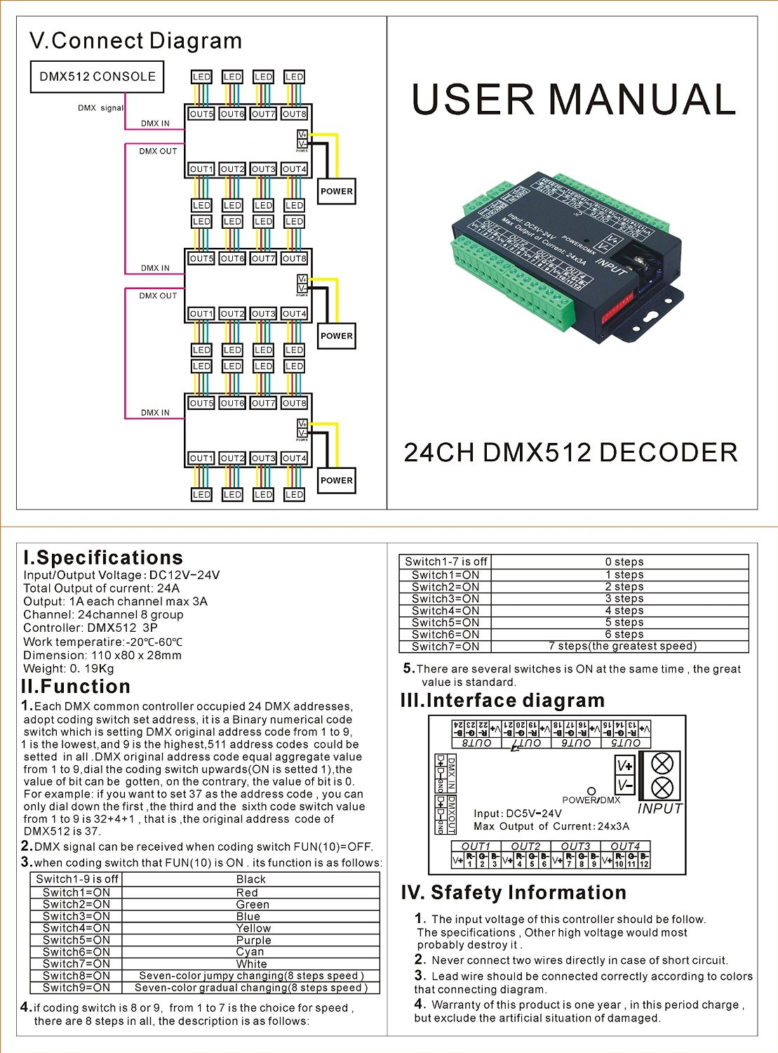DC51224V 24CH 8GroupDMX512 Decoder Controller 24 Channel Dmx – Dmx 512 Wiring Diagram