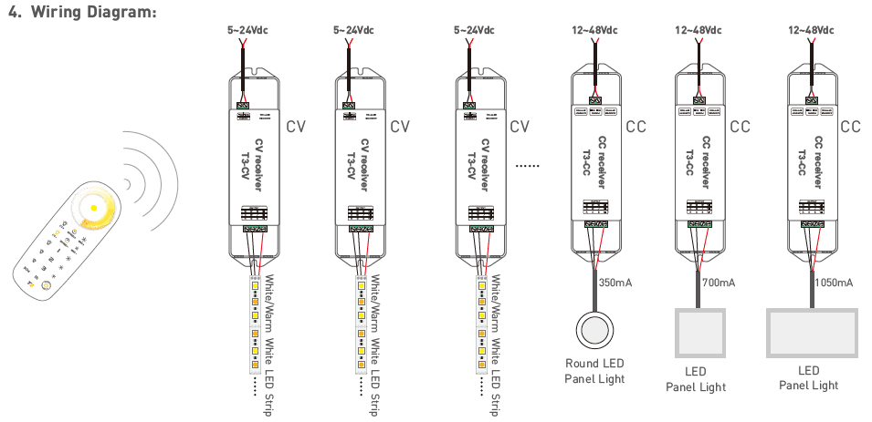 t2 2 4ghz rf wireless synchronization zone dimming controller t2 led dimmer applied for led