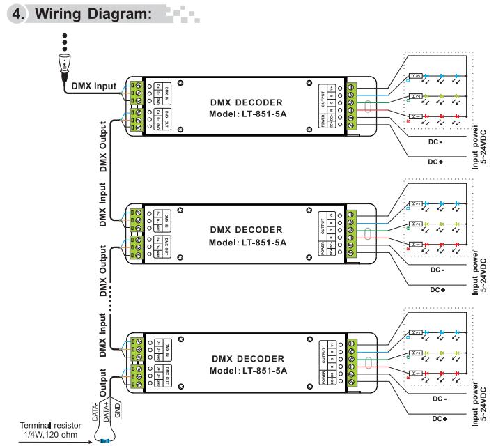 3ch cv dmx decoder lt