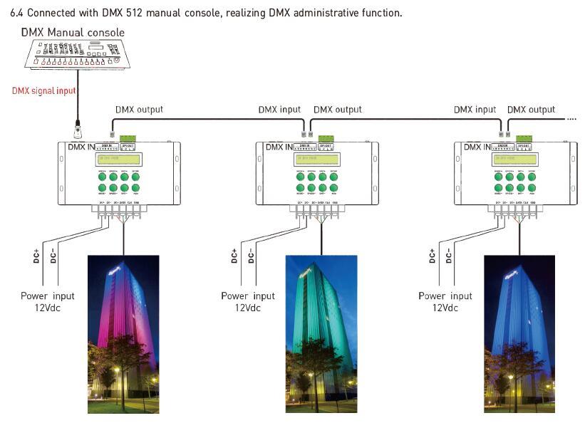 LED Digital Controller LT-200 [LT-200]
