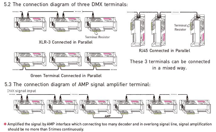 3CH CV DMX Decoder LT-830-8A [LT-830-8A]