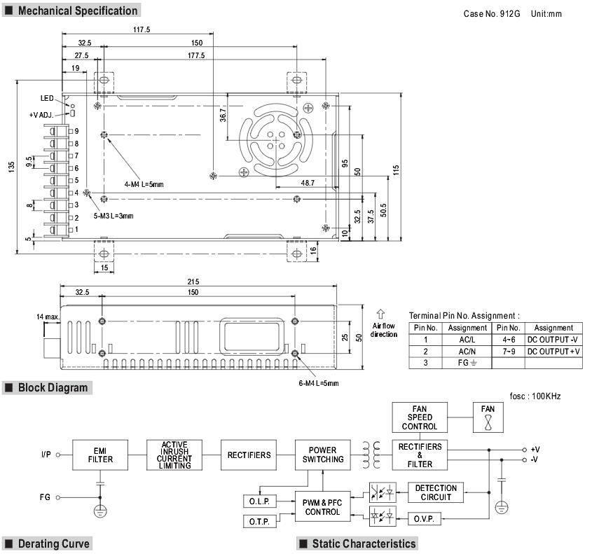Mean Well SP-320-24 DC24V 320Watt 13A UL Certification ...