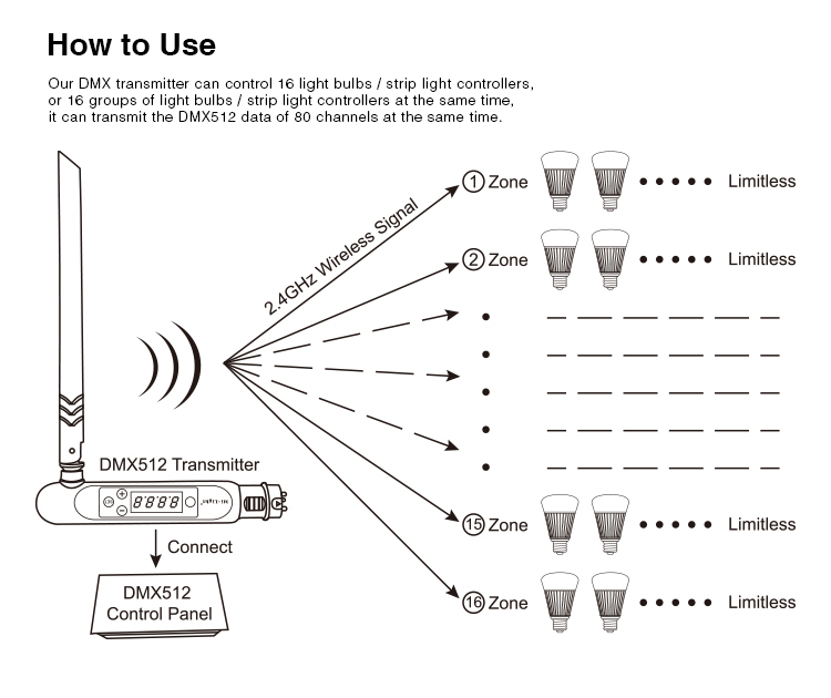 Futd03 8w dmx512 rgbcct led light bulb for led strip light kit futd03 aloadofball Choice Image