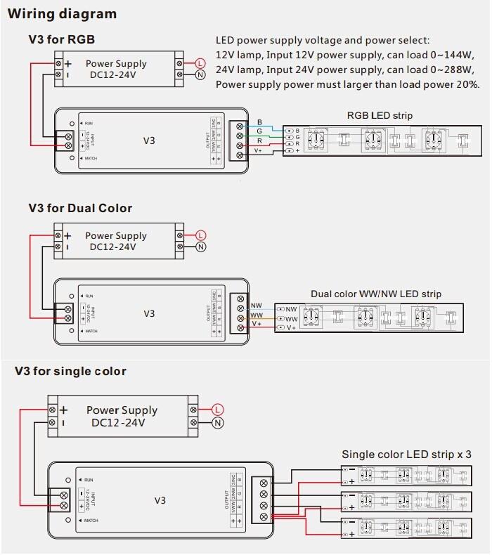 3CH 4A Constant Voltage RF 2.4G Receiver V3 For RGB led strip light [V3]