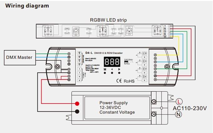 4CH Constant Voltage DMX512 amp RDM Decoder D4 L For 12v LED