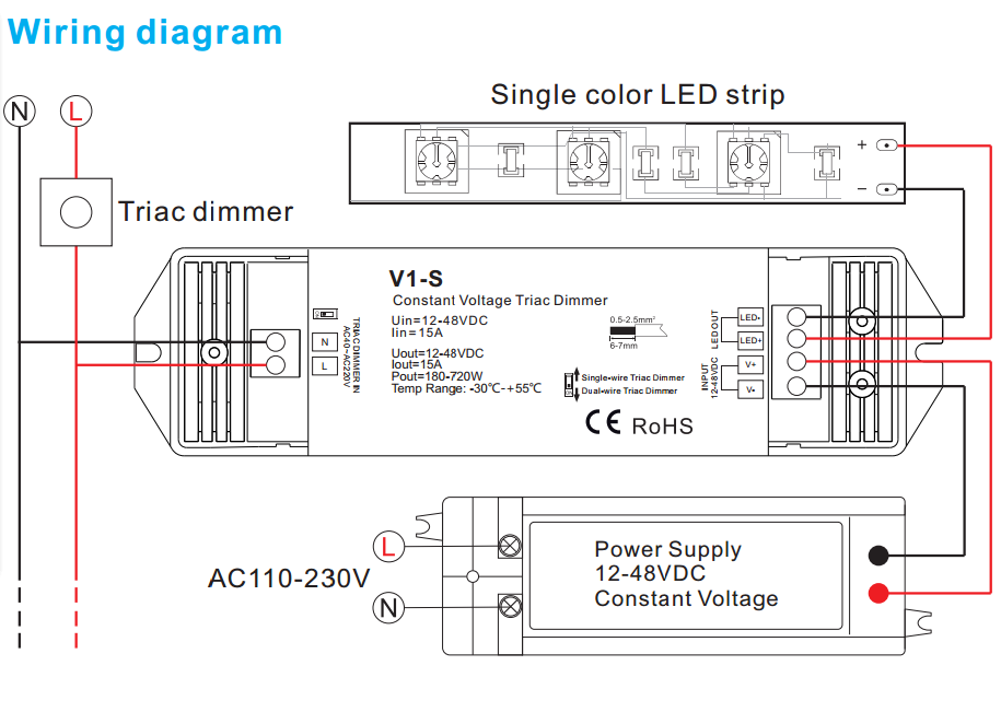 Cv triac dimmer v1 s for submersible led strip lights v1 s specifications download aloadofball Gallery