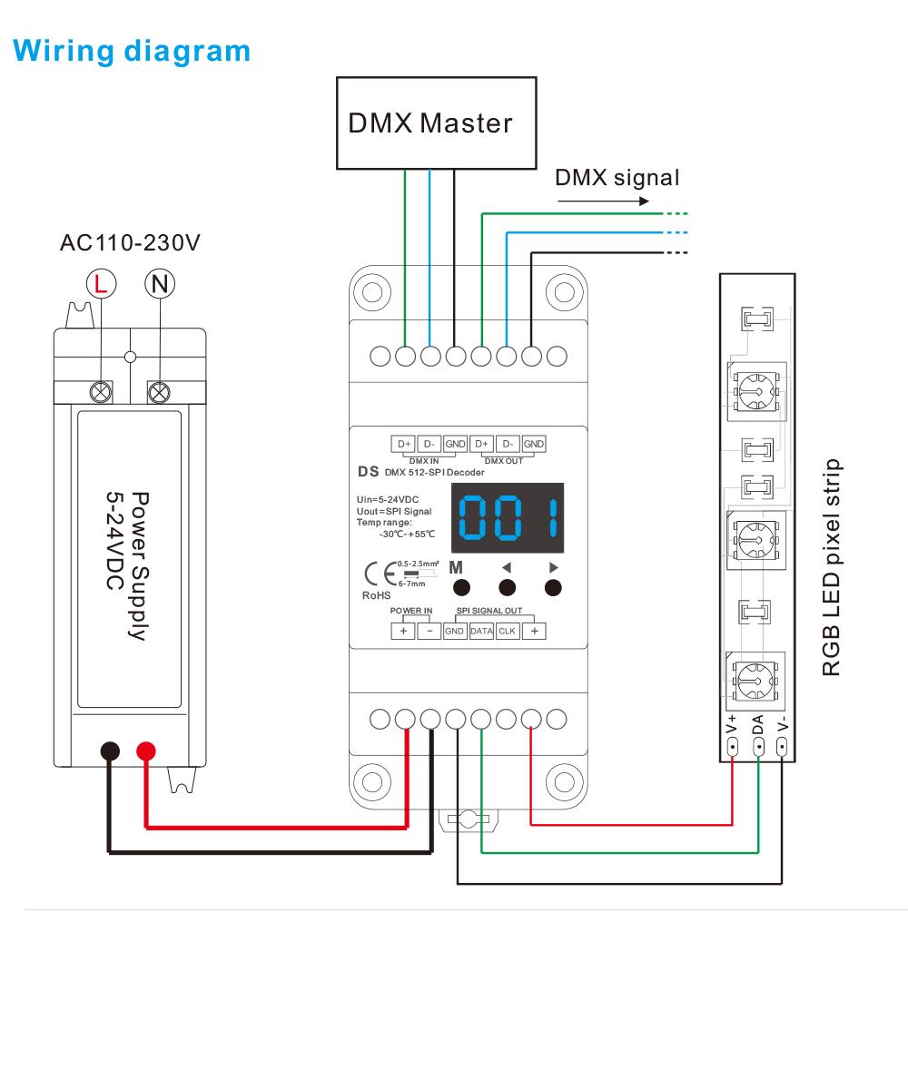dmx512 to spi converter ds for led strip lighting fixtures