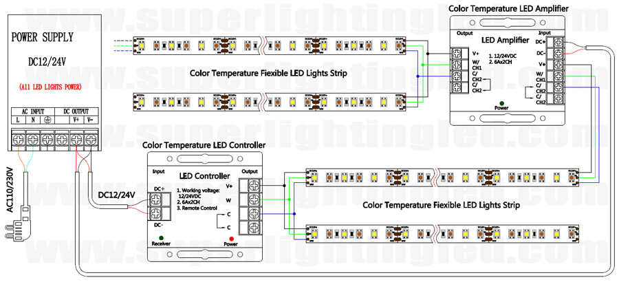 create_a_Large_flexible_led_strip_light_Installation.jpg