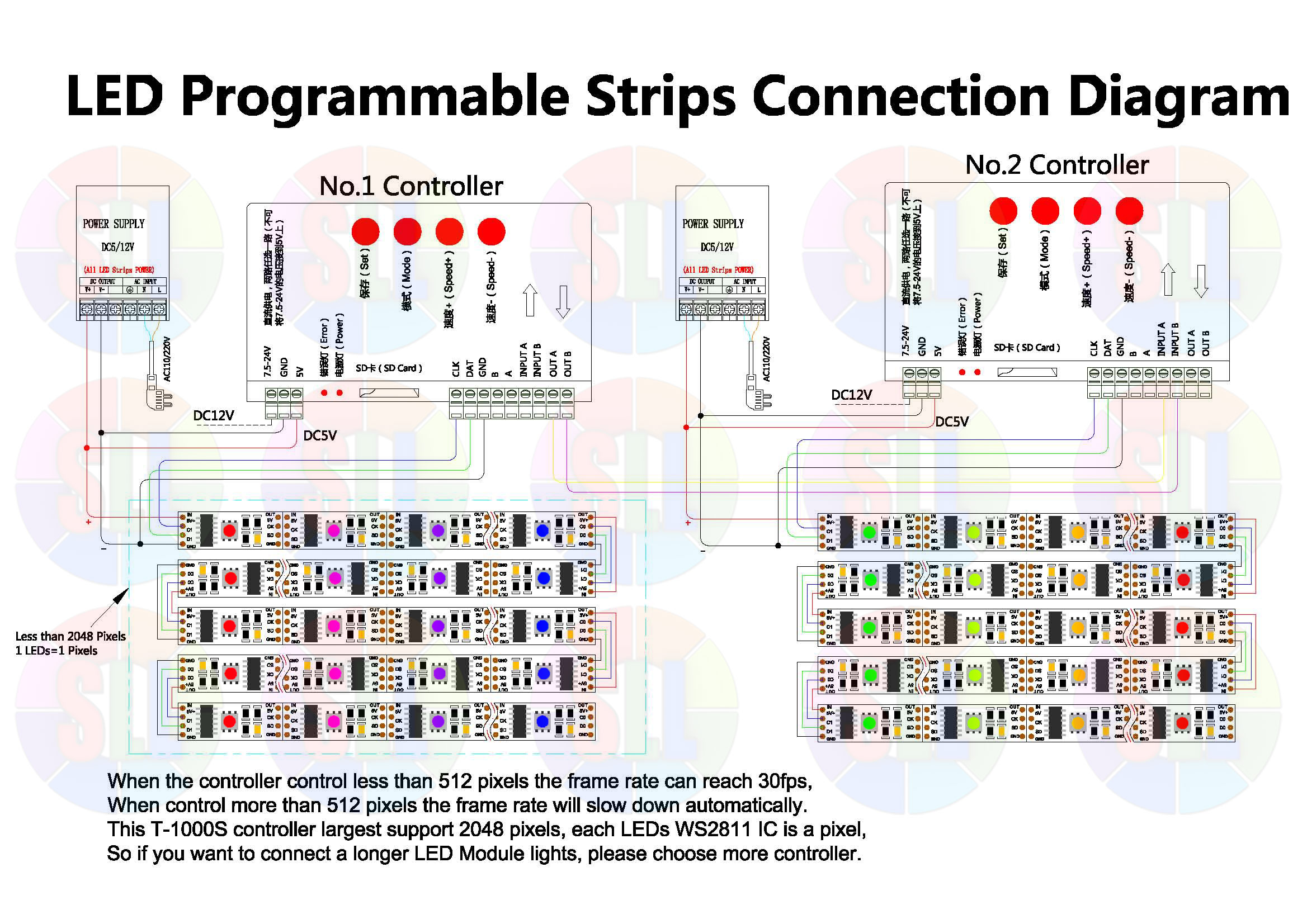 ... programmable controller connection diagram.  create_a_Large_flexible_led_strip_light_Installation.jpg